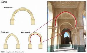 Architecture Hassan Ii Mosque And Arches Kids