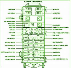 2001 Lincoln Continental V8 4 6l Battery Fuse Box Diagram