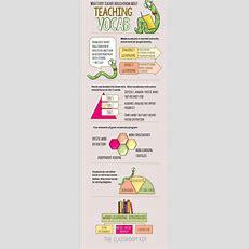 Best 25+ Teaching Vocabulary Ideas On Pinterest
