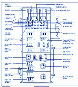 Ford Ranger Xlt 2 5 Lit 1999 Fuse Box  Block Circuit Breaker Diagram  U00bb Carfusebox