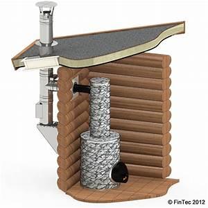 Holz Saunaofen Kaufen : kaminsysteme f r sauna fen von fintec ~ Whattoseeinmadrid.com Haus und Dekorationen