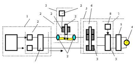 Электростатический генератор тестатика