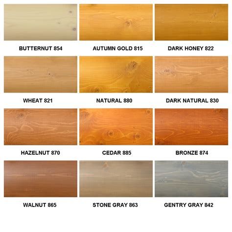 sikkens deck stain colors sikkens proluxe log siding the woodworkers shoppe