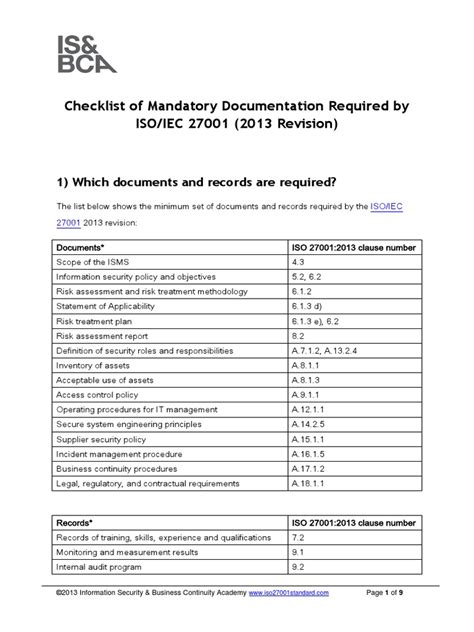 Checklist Of Mandatory Documentation Required By Iso 27001