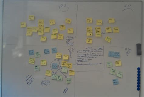 sprint retrospective template codehollow