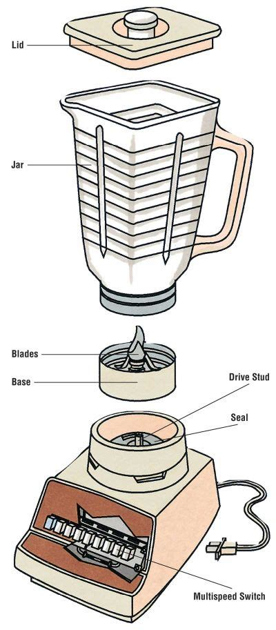 Blender Parts by How To Repair A Blender How To Repair Small Appliances