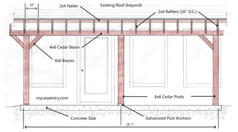 diy wood picnic table building plans wood patio cover