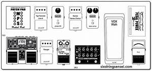 Image Gallery Pedalboard Layout
