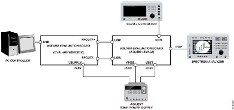 Circuit Note Reference Info Broadband