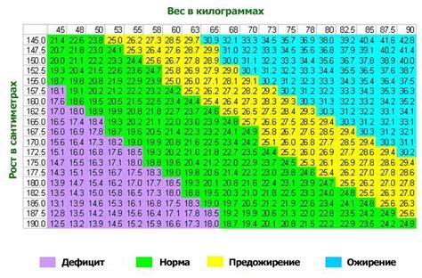 Какой должен быть сертификат о знании русского языка на гражданство