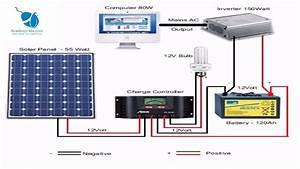 Solar System Installation - YouTube