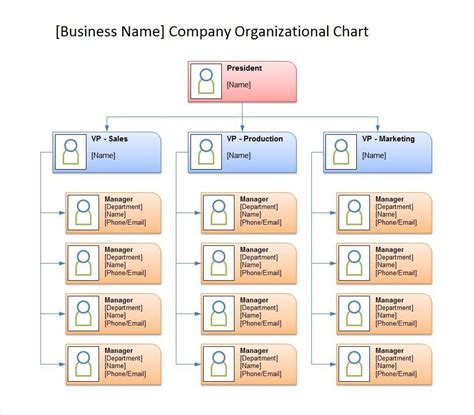 Organisation Structure Template by 40 Organizational Chart Templates Word Excel Powerpoint