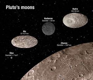Pluto U0026 39 S Moons Are Even Weirder Than Thought