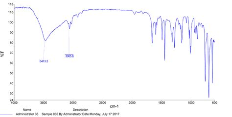 foto de Solved: For The IR Spectra Of The Grignard Reaction Of Bro