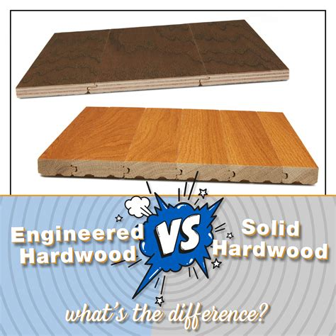 what is the difference between hardwood and engineered wood floors what s the true difference between engineered hardwood and solid hardwood empire today blog