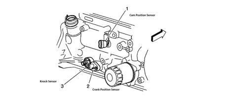 chevy        crankshaft position