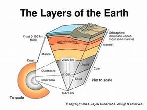 Earth Interior