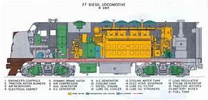 Emd Lo Otive Engine Diagram Emp Diagram Wiring Diagram