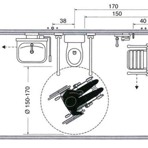cuisine handicap norme norme handicape salle de bain 3 plan amenagement salle