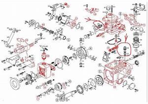 Changer Joint Pompe Injection Bosch : fuite sur pompe injection bosch xud xantia citro n forum marques ~ Gottalentnigeria.com Avis de Voitures
