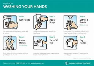 How To Promote Proper Hand Washing In A Commercial Kitchen