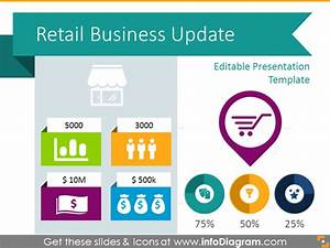 Retail update 25 modern presentation diagrams business for Project review template ppt