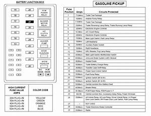 Ford F350 7 3 Fuse Box Diagram 2003
