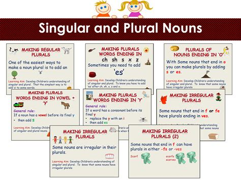 Spellings Writing Singular Nouns Into Plural Nouns And Vice Versa; Presentations & Worksheets