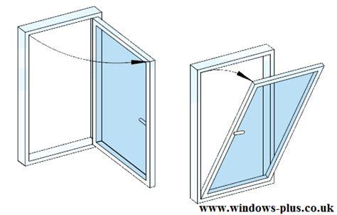 Dreh Kipp Fenster Lässt Sich Nicht Mehr öffnen by Arten Das Fenster Zu 246 Ffnen Fensternorm