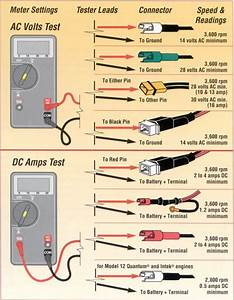 448 best Home - Electrical images on Pinterest ...
