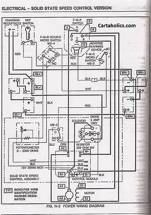 1989 Ezgo Marathon Wiring Diagram Wiring Diagram Functional Functional Tartufoavaltopina It