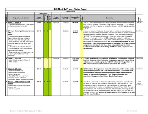 Project Reports Templates by Doc 1135645 Project Status Report Template In Excel