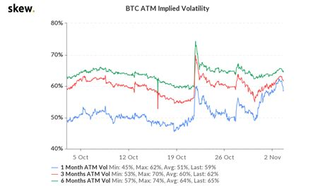 The graph shows the inverse bitcoin volatility token price dynamics in btc, usd, eur, cad how much does inverse bitcoin volatility token cost? Bitcoin Volatility Expected to Rise After the US Presidential Election - @JabberSite