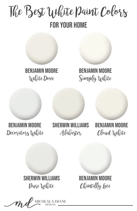the best white paint colors micheala diane designs