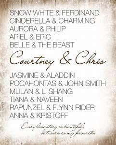 Your Disney Princess & Prince Couples Printable Name List ...