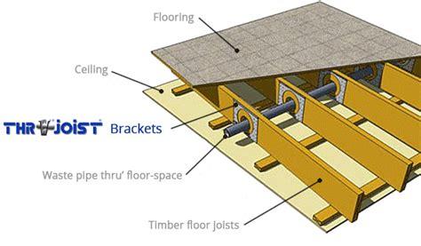 Floor Joist Bracing Requirements by Floor Joist Bracing Ourcozycatcottage