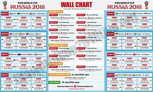 Fifa World Cup 2018 Full Match Schedule