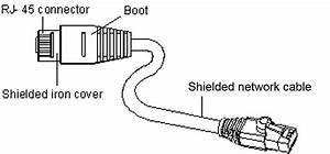 Wiring Diagram For Twisted Pair