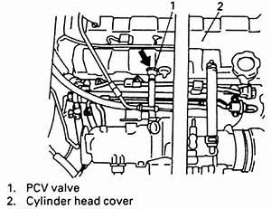 repair guides routine maintenance and tune up pcv With suzuki 1 8l engine