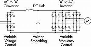 vfd panel wiring diagram gallery wiring diagram sample With ac panel wiring diagram