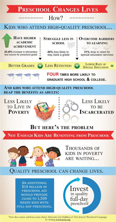 preschool learning alliance training 143 best images about infographic for on 216