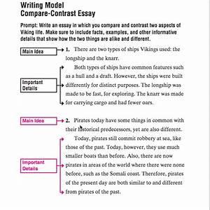 Comparison contrast essay creative writing workshops adelaide creative writing wmu order your essay