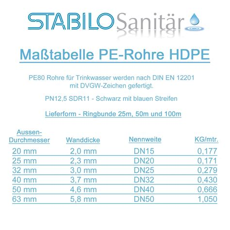 PEHD Rohr PE80 PN12,5 100m 1 12 Zoll 50mm Trinkwasser