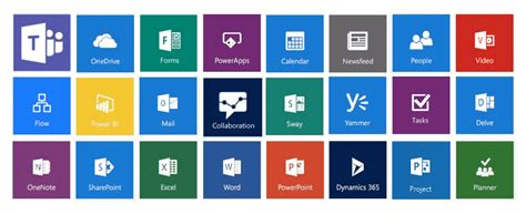 Office Apps by Microsoft Office 365 Cloud Grandmetric