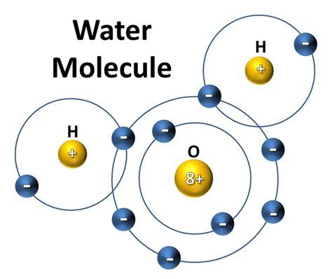 Oxygen Dot Diagram Molecule