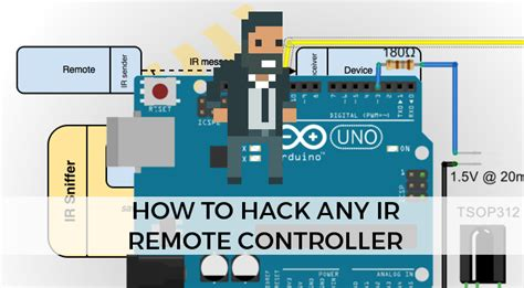 How Hack Any Remote Controller Alan Zucconi