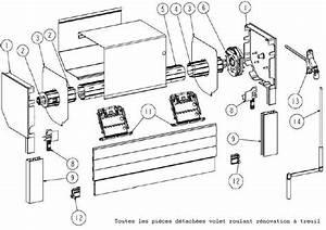 Modifier Volet Roulant Manuel En Electrique