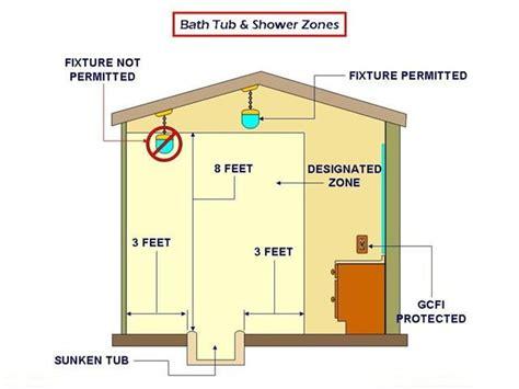 Light Switch Near Shower Page Internachi Inspection