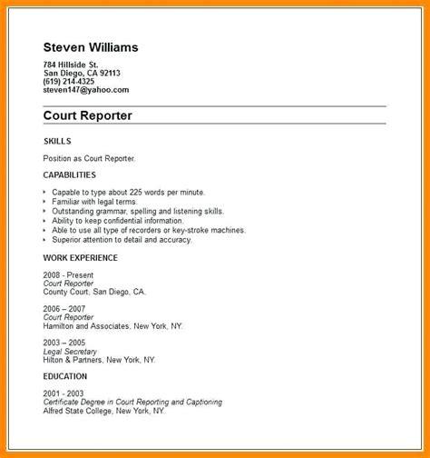 short resume  memo heading
