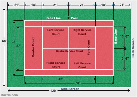 half size tennis court the standard size and measurements of a tennis court